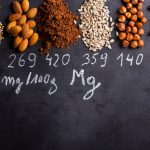 As a Doctor, I Recommend Magnesium for the Following…