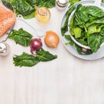 The Autoimmune Diet Protocol