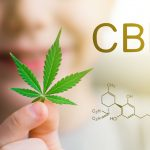 FDA Approves Cannabidiol for Use in Epilepsy