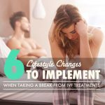 Taking a Break: Fertility and Lifestyle for the IVF Patient