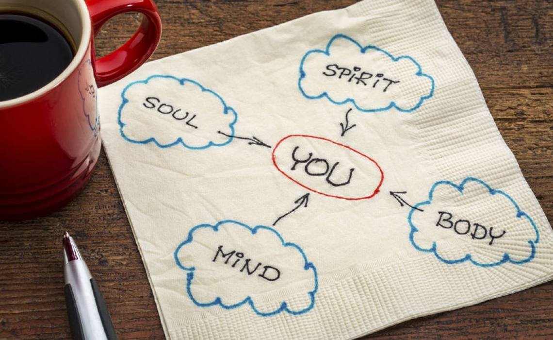 Mental Exercises to Improve Wellbeing & Heal the Past (Series: Part II of VII)