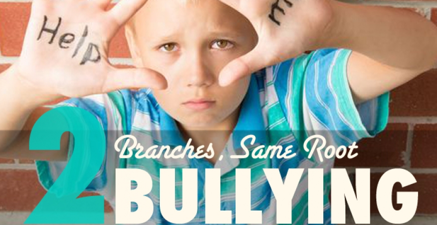 Two Branches, Same Root: A Modern Perspective on Bullying