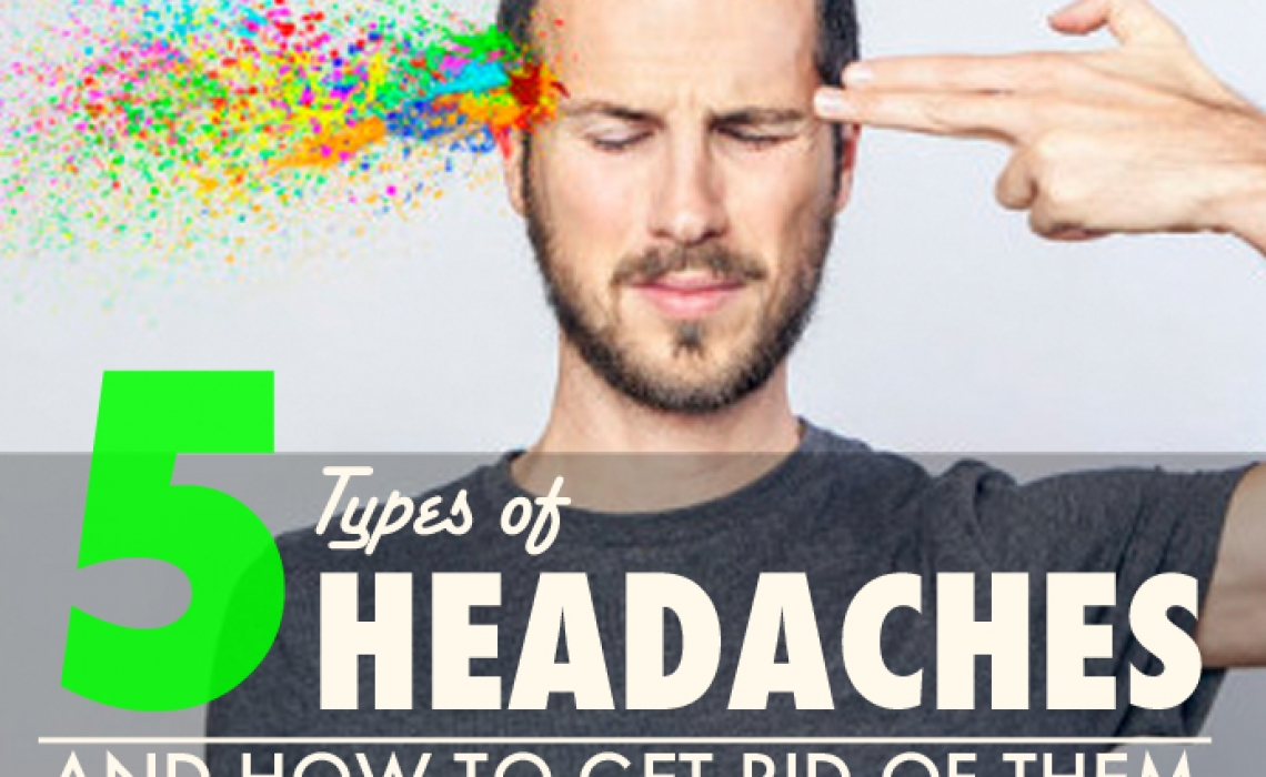 Supporting Headaches with Homeopathy