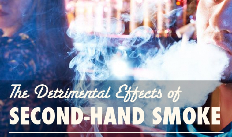 Effects of Second-hand Smoke