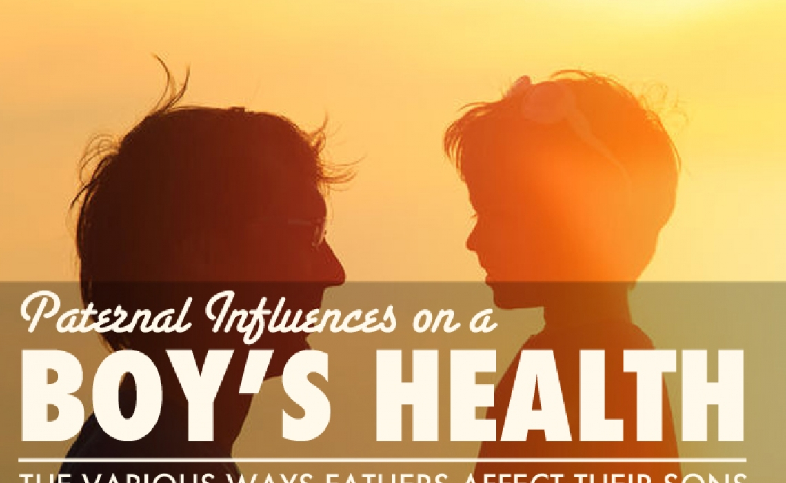 Paternal Influences on a Boys Health: More Than You Know!